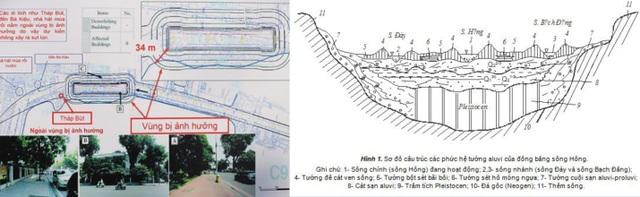Ga ngầm C9 làm tăng giá trị hay nguy cơ cho di sản Hồ Gươm? - Ảnh 3.