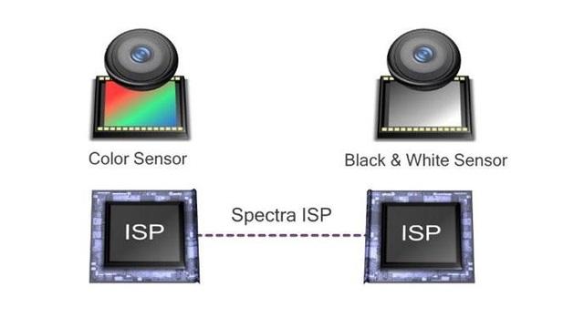 Qualcomm giới thiệu  công nghệ camera kép Clear Sight trên smartphone - 1