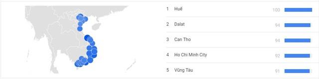 Người Việt tìm gì trên mạng trước ngày Halloween? - 2