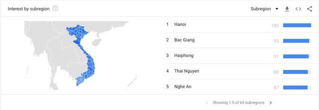 Người Việt đang tìm kiếm gì trước Tết Nguyên Đán? - Ảnh 2.