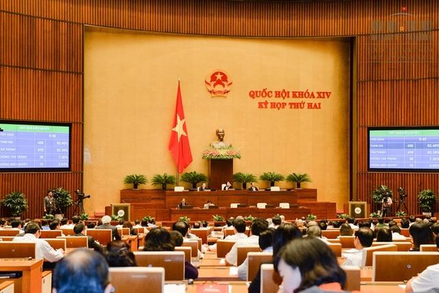 Quốc hội biểu quyết thông qua Luật sửa đổi, bổ sung Danh mục ngành, nghề đầu tư kinh doanh có điều kiện của Luật đầu tư (Ảnh: Quochoi.vn)
