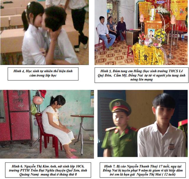 Những trường hợp điển hình về hậu quả của việc học sinh thiếu kiến thức giới tính do cô giáo Nhung thu thập, đưa vào trong công trình nghiên cứu.