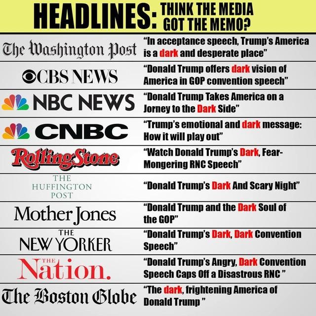 Chữ dark (u tối) xuất hiện trong một loạt tiêu đề của các báo Mỹ khi viết về ông Trump (Ảnh: RT)
