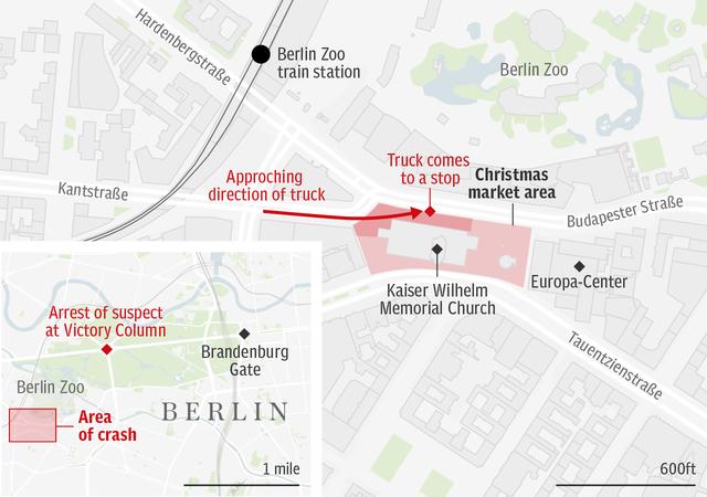 Hướng đi của xe tải (mũi tên đỏ) gây ra vụ tấn công khiến 12 người chết tại khu chợ Giáng sinh ở Berlin, Đức (Đồ họa: Telegraph)