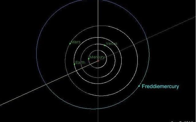 Bản đồ phác họa vị trí của tiểu hành tinh Freddie Mercury.
