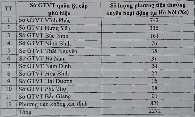 """Xử lý taxi ngoại tỉnh """"nằm vùng"""" ở Hà Nội bằng cách nào? - 2"""