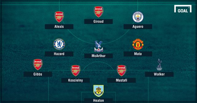 Đội hình tiêu biểu vòng 10 Premier League
