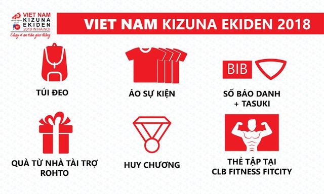 Những vật phẩm các vận động viên có thể được nhận khi tham gia Vietnam Kizuna Ekiden