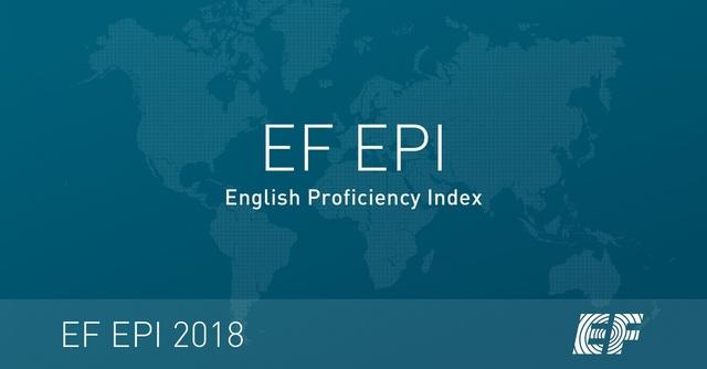 Pháp có trình độ tiếng Anh thấp nhất trong Liên minh châu Âu, theo một chỉ số hàng năm được công bố. (Ảnh: ef.com)