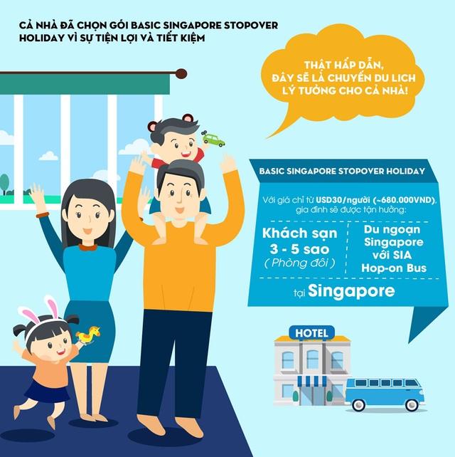Bí kíp du lịch Singapore với gói dịch vụ dành cho gia đình - 3