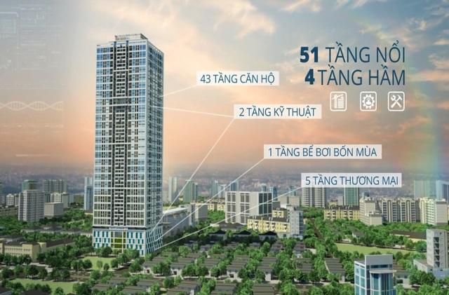 Sở hữu căn hộ tại tòa tháp cao thứ 3 Hà Nội với giá chỉ hơn 1 tỷ đồng - 3