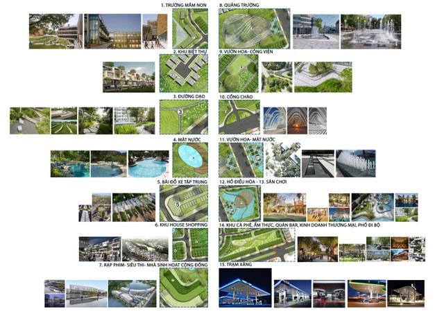 Một số tiện ích đô thị Lux City Quy Nhơn