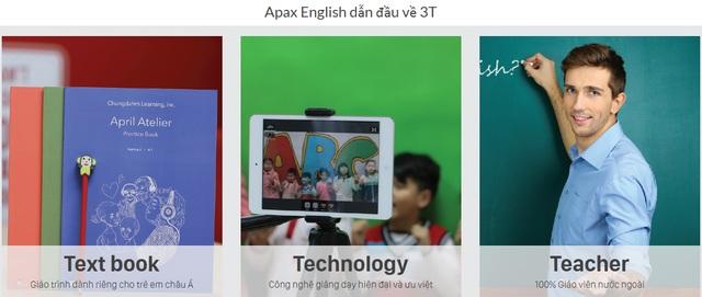 Công nghệ 3T của Apax English mang lại môi trường học tiếng Anh nổi bật