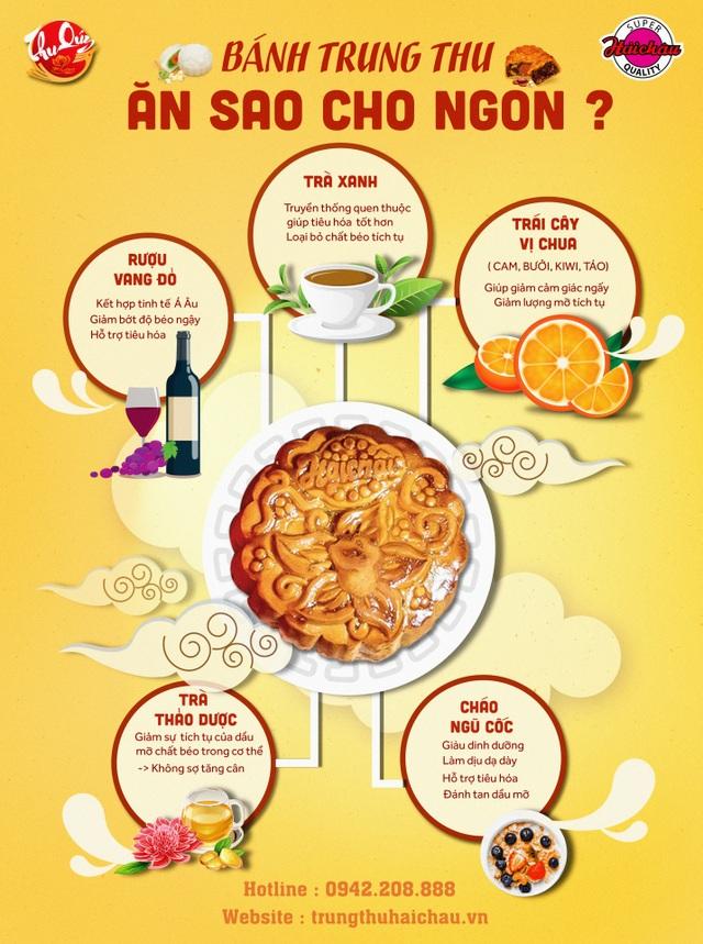 Thu Quý Hải Châu ghi dấu ấn  trên thị trường bánh trung thu cao cấp - 2