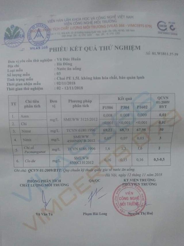 Khu đô thị Mường Thanh Thanh Hà: Nước sạch đã đạt chuẩn - 2