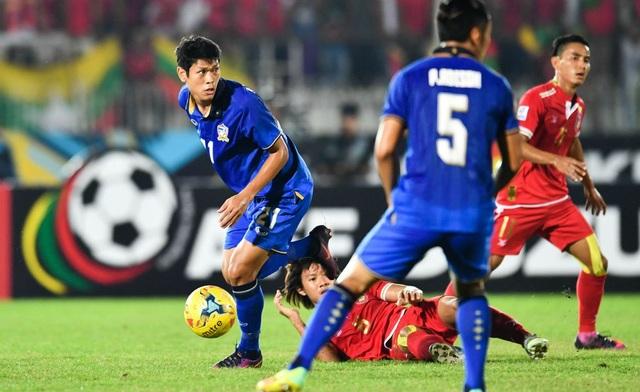 Thái Lan quá mạnh so với Myanmar