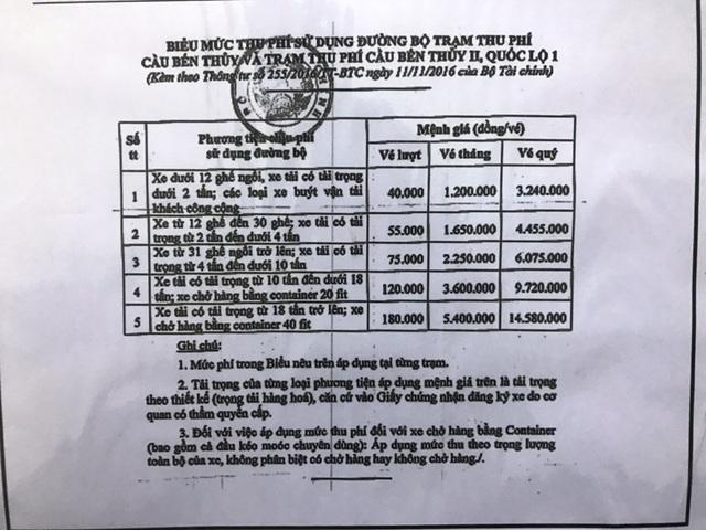 Trạm thu phí Bến Thủy 1 giảm nhỏ giọt 5.000 đồng/lượt.