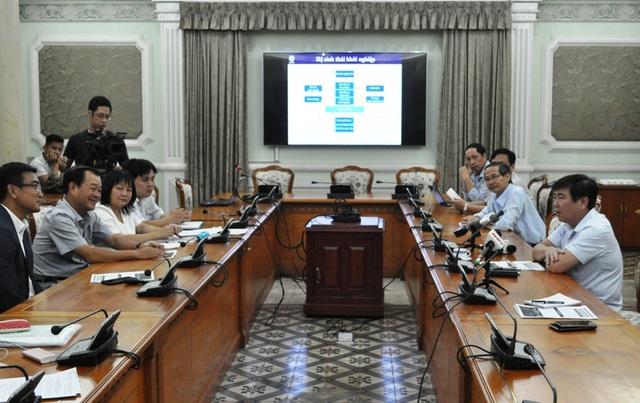 TPHCM đang tìm phương án phù hợp hỗ trợ dự án khởi nghiệp