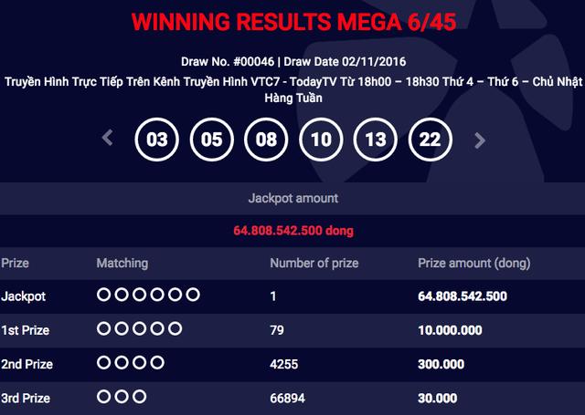 Bảng điện tử thể hiện có 1 người trúng giải Jackpot trong lượt quay vào tối 2/11.
