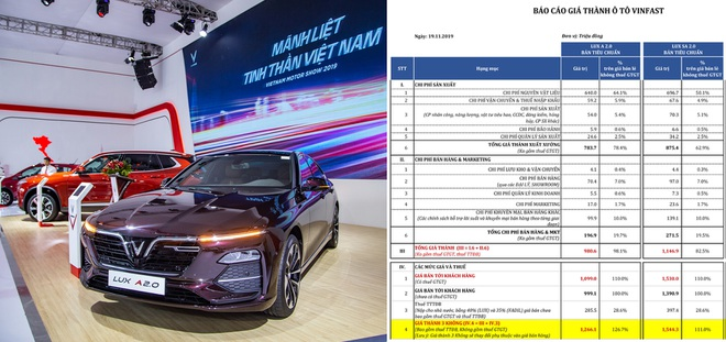 10 điểm nhấn trên thị trường ôtô - xe máy Việt Nam năm 2019 - 20