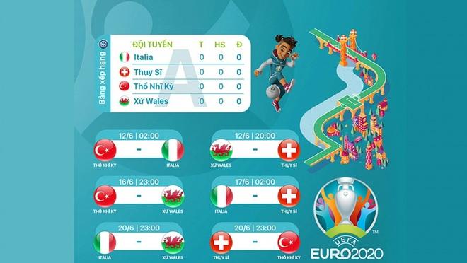 Danh sách chính thức của 24 đội tuyển tham dự Euro 2020 - 1