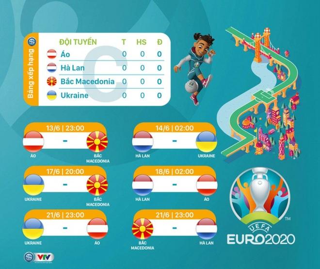 Danh sách chính thức của 24 đội tuyển tham dự Euro 2020 - 3