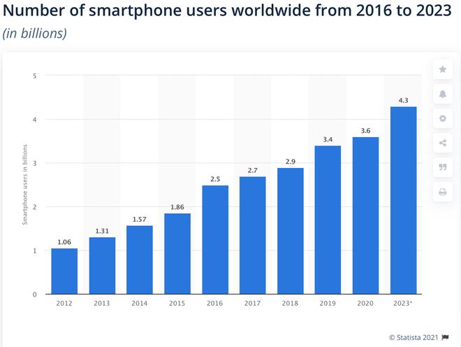 Nokia khuấy động thị trường smartphone tầm trung - 2