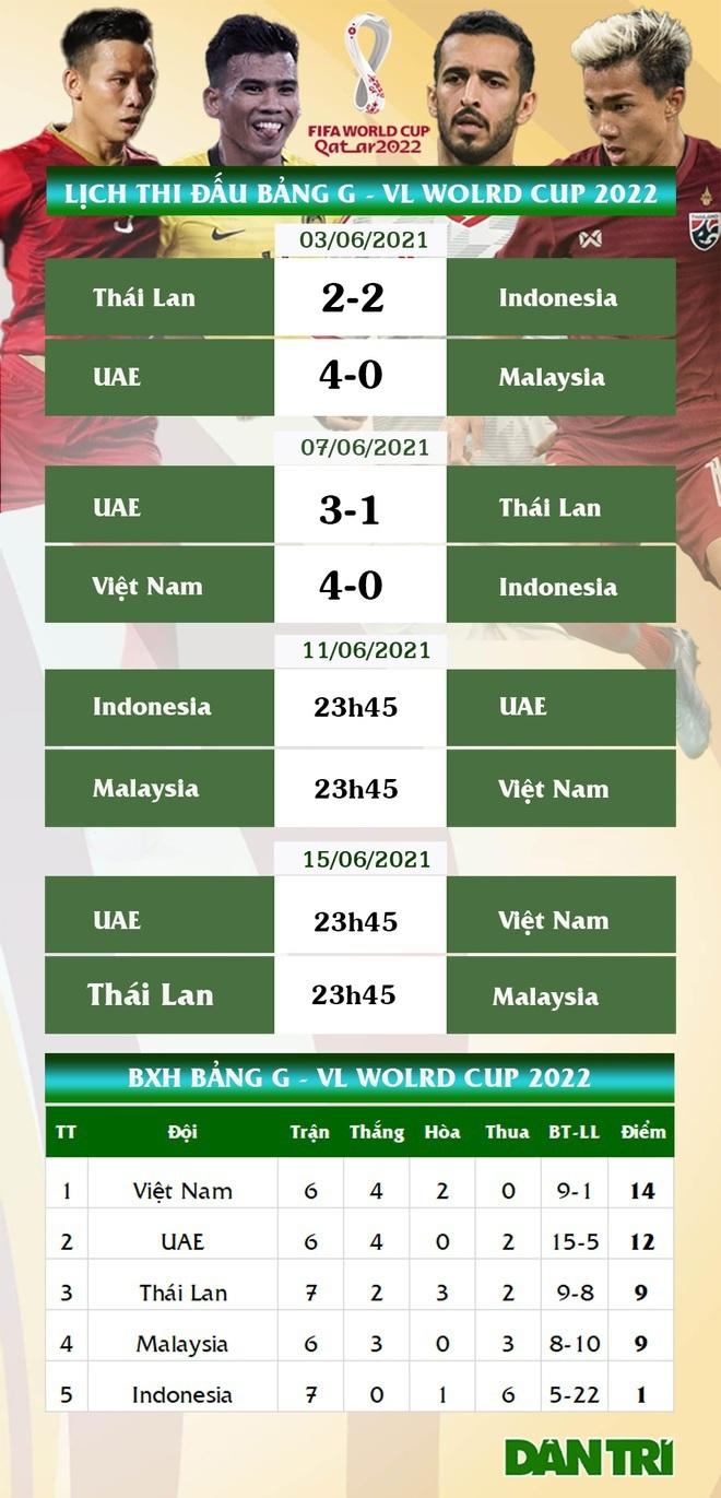 Công Phượng ghi bàn thắng đầu tiên ở vòng loại World Cup - 2