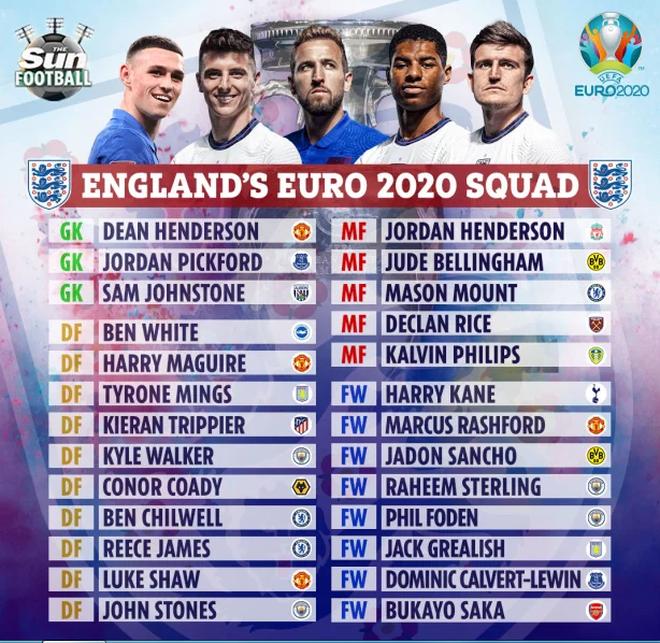 Nơi đóng quân đẹp như mơ của đội tuyển Anh tại Euro 2020 - 13