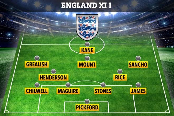 Đội tuyển Anh chuẩn bị đến… 5 sơ đồ chiến thuật cho Euro 2020? - 1