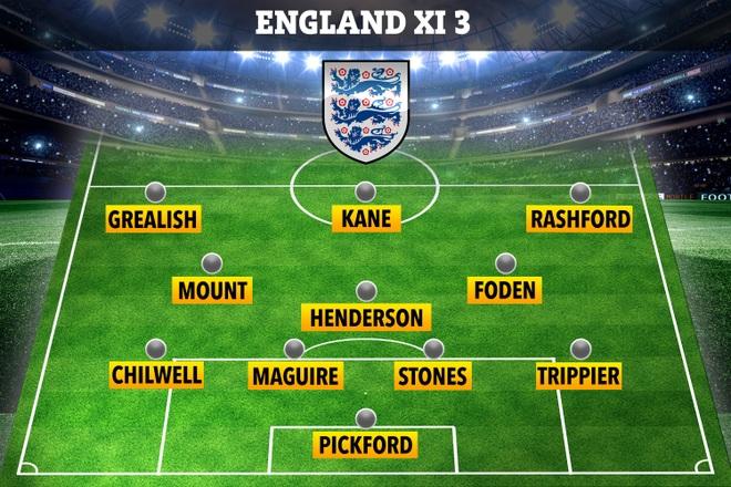 Đội tuyển Anh chuẩn bị đến… 5 sơ đồ chiến thuật cho Euro 2020? - 3