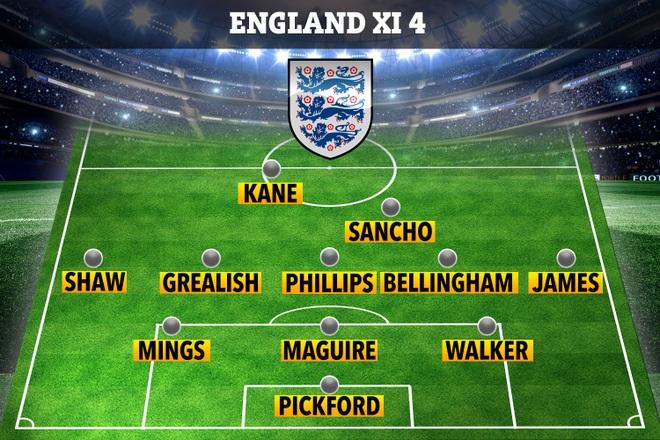 Đội tuyển Anh chuẩn bị đến… 5 sơ đồ chiến thuật cho Euro 2020? - 4