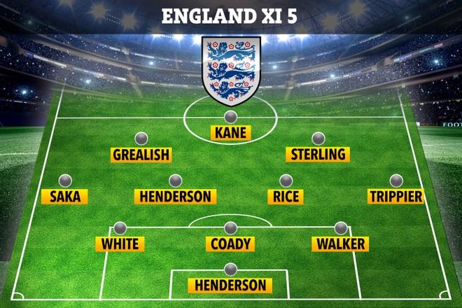 Đội tuyển Anh chuẩn bị đến… 5 sơ đồ chiến thuật cho Euro 2020? - 5