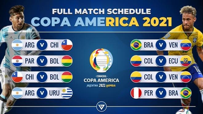 Lịch thi đấu vòng chung kết Copa America 2021 - 1