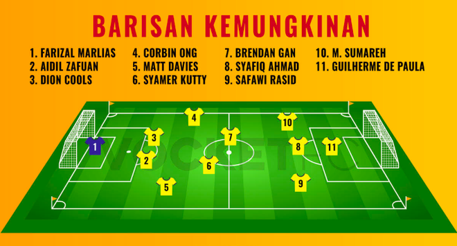 Báo Malaysia dự đoán đội hình đội nhà đấu tuyển Việt Nam - 1