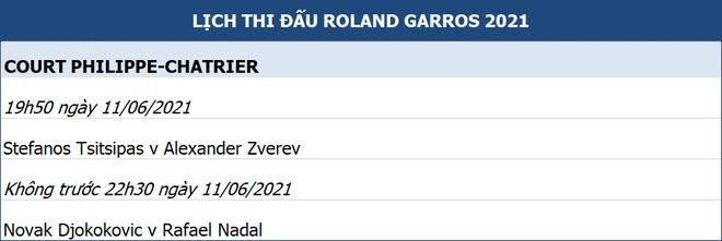 Huyền thoại Boris Becker: Nadal sẽ thắng Djokovic - 3