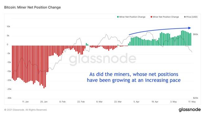 Động lực nào để Bitcoin phá cản 42.000 USD, đảo ngược chu kỳ giảm giá? - 1