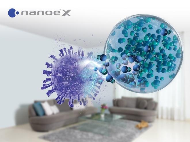 Hiểu đúng công nghệ nanoe X giúp bạn chọn chính xác điều hòa - 1