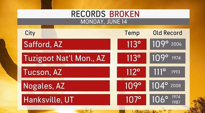 Nắng nóng tăng sốc lên 49 độ C, 50 triệu người Mỹ bị ảnh hưởng - 3