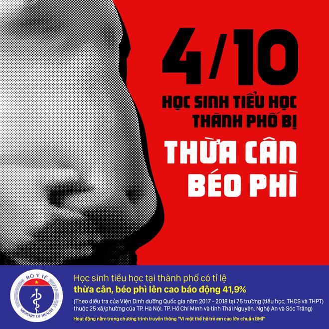 Tránh nguy cơ mắc bệnh mãn tính từ việc dự phòng thừa cân, béo phì cho trẻ - 1