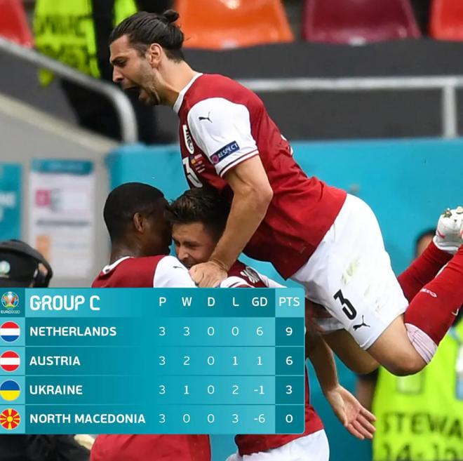 Đánh bại Ukraine, Áo giành vé đi tiếp ở Euro 2020 - 1