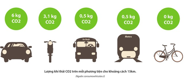 Hưởng lợi từ tuyến metro, Phú Thịnh Green Park hút người mua - 3
