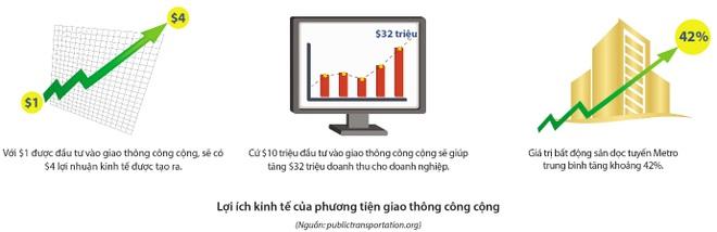 Hưởng lợi từ tuyến metro, Phú Thịnh Green Park hút người mua - 4