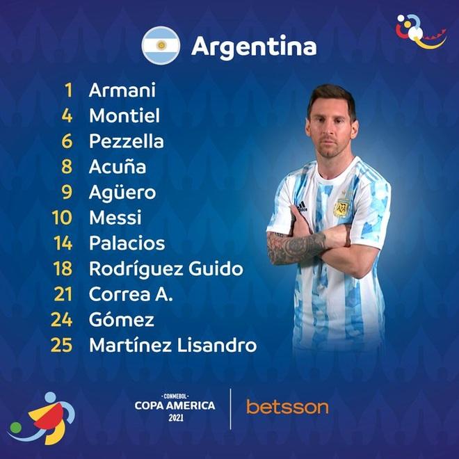 Messi đi vào lịch sử, Argentina gặp Ecuador ở tứ kết Copa America - 5