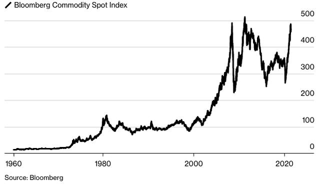 Ai hưởng lợi khi giá hàng hóa trên toàn cầu tăng mạnh? - 2