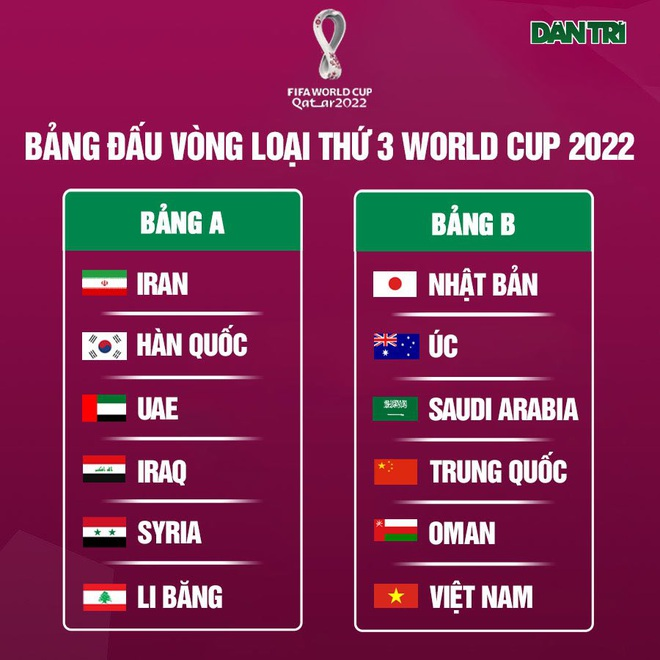 Các tuyển thủ Việt Nam nói gì sau khi biết kết quả bốc thăm? - 1
