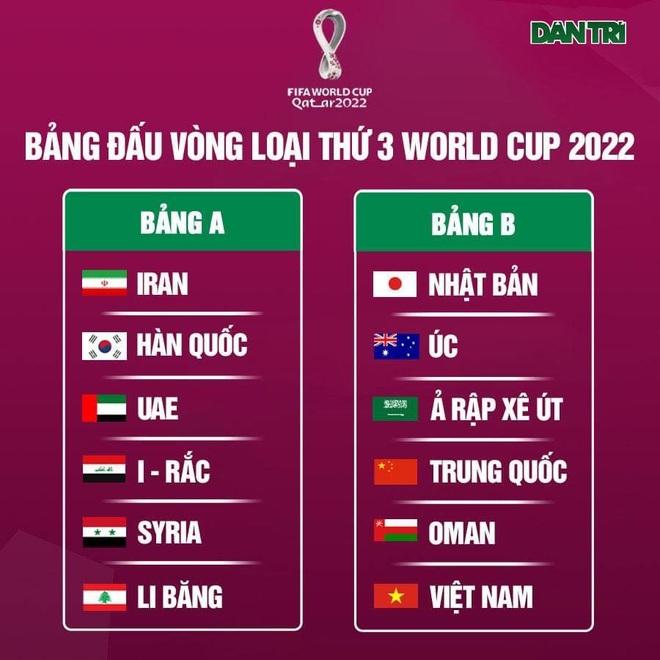 HLV tuyển Nhật Bản nói gì khi gặp đội tuyển Việt Nam, Trung Quốc? - 1