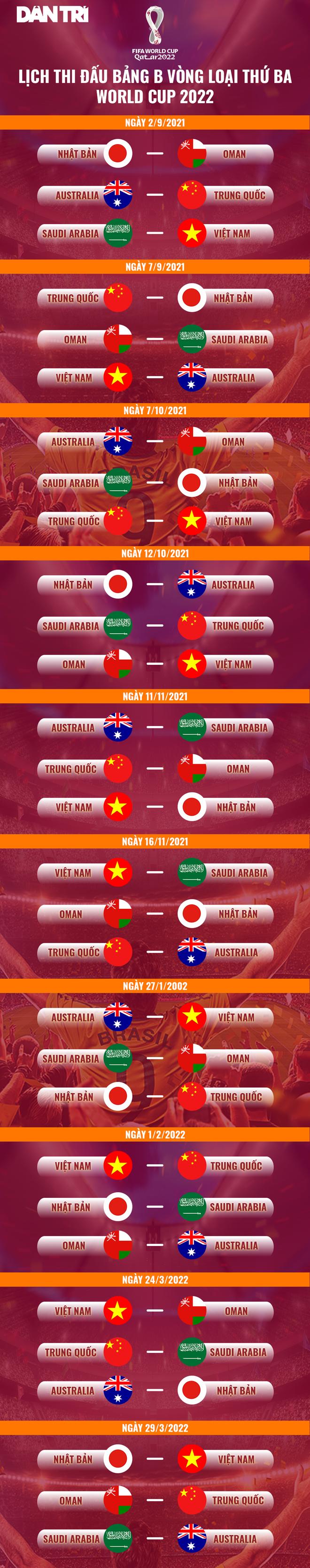 HLV đội tuyển Nhật Bản e ngại sức mạnh của Trung Quốc - 3