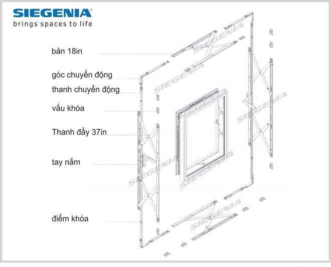 Tiện ích lớn với bản lề cửa sổ đẩy phẳng 4 chiều Siegenia - 5