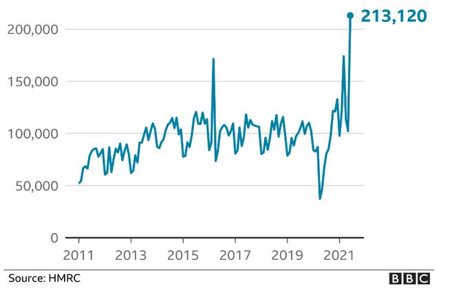 Người Anh điên cuồng mua nhà, doanh số tăng cao kỷ lục - 2